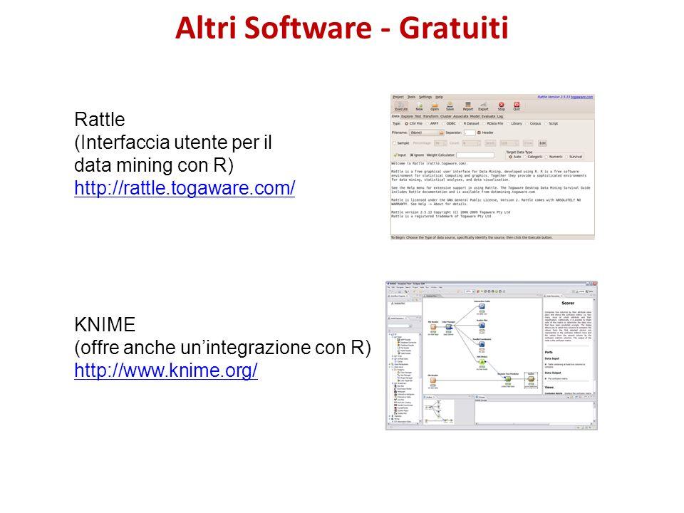 Altri Software - Gratuiti Rattle (Interfaccia utente per il data mining con R) http://rattle.togaware.com/ KNIME (offre anche unintegrazione con R) ht