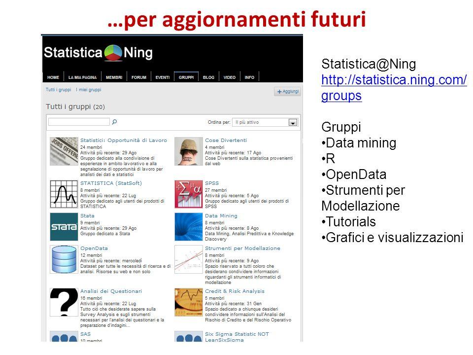 …per aggiornamenti futuri Statistica@Ning http://statistica.ning.com/ groups Gruppi Data mining R OpenData Strumenti per Modellazione Tutorials Grafic