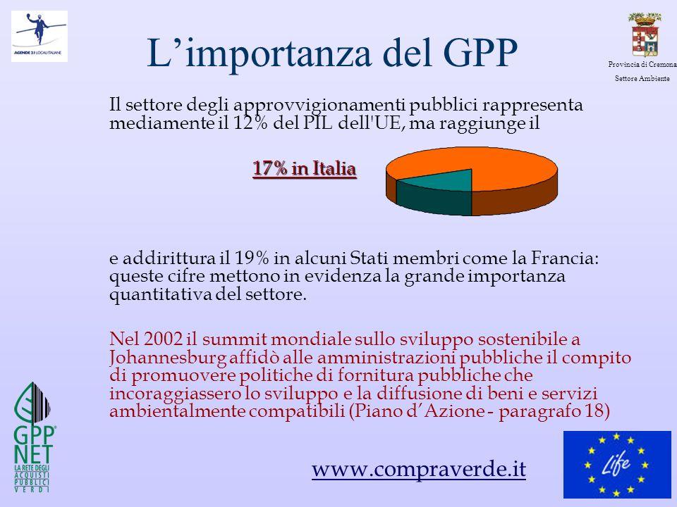 Provincia di Cremona Settore Ambiente Il settore degli approvvigionamenti pubblici rappresenta mediamente il 12% del PIL dell UE, ma raggiunge il 17% in Italia e addirittura il 19% in alcuni Stati membri come la Francia: queste cifre mettono in evidenza la grande importanza quantitativa del settore.