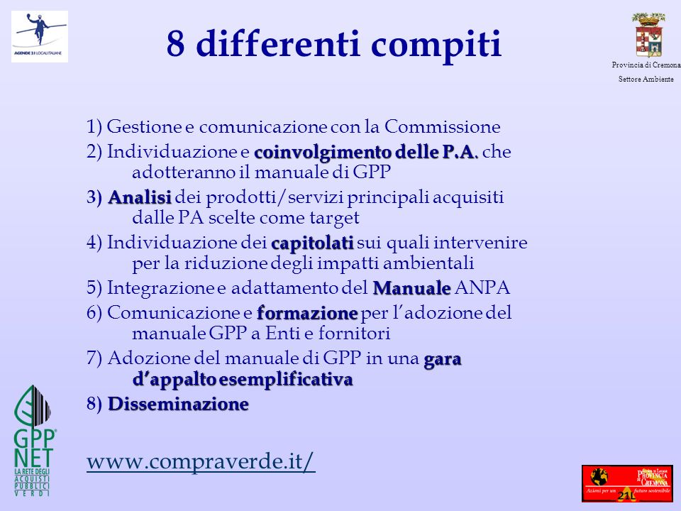 Provincia di Cremona Settore Ambiente 8 differenti compiti 1) Gestione e comunicazione con la Commissione coinvolgimento delle P.A. 2) Individuazione