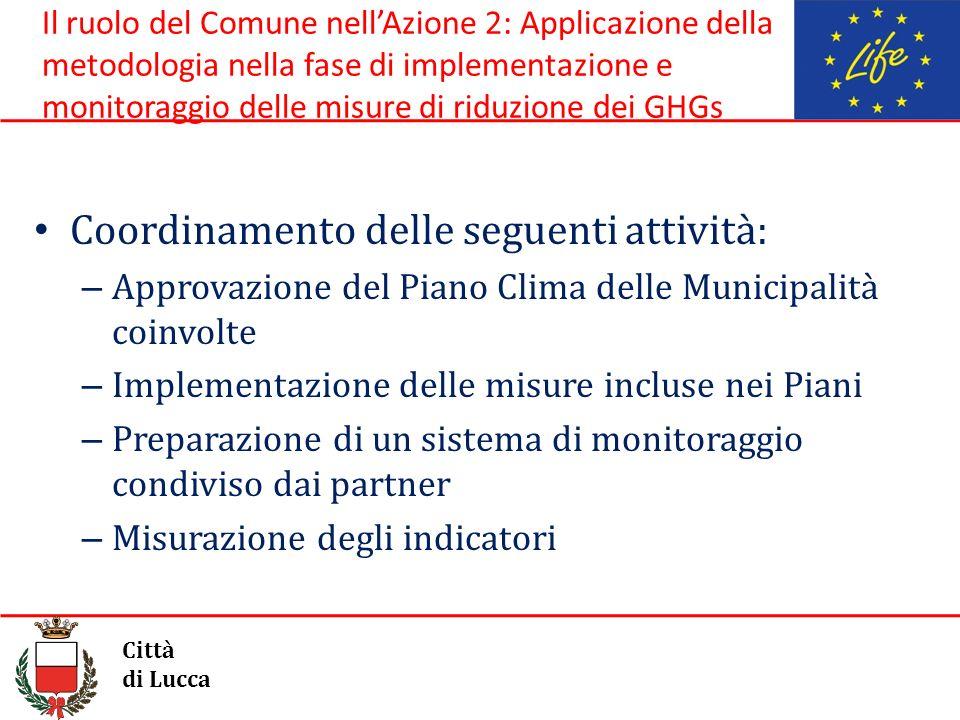 Il ruolo del Comune nellAzione 2: Applicazione della metodologia nella fase di implementazione e monitoraggio delle misure di riduzione dei GHGs Coord