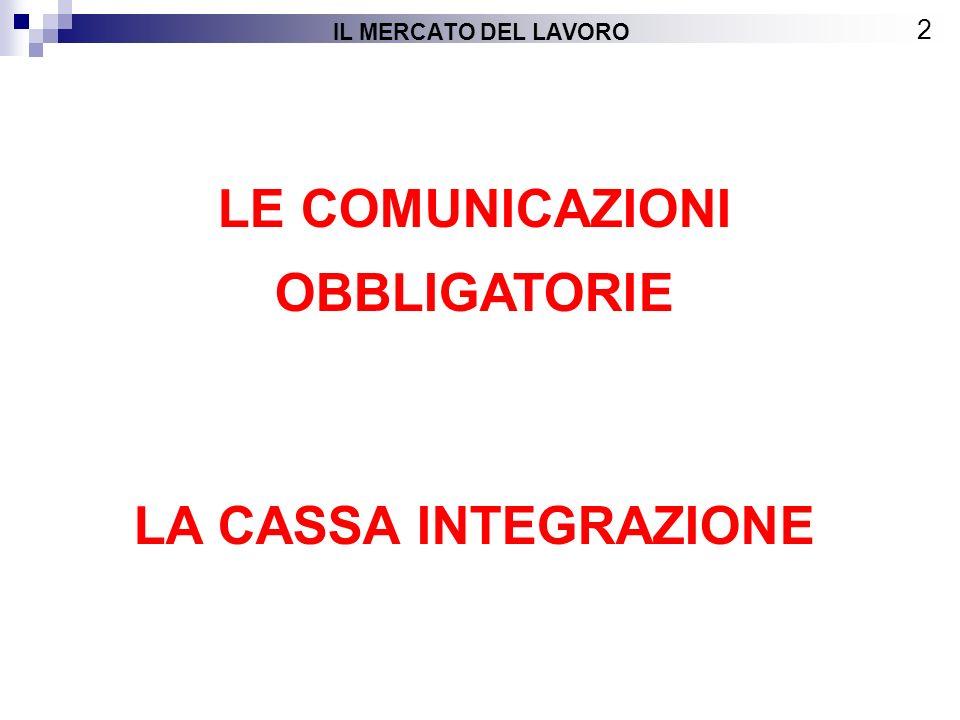LE COMUNICAZIONI OBBLIGATORIE LA CASSA INTEGRAZIONE 2 IL MERCATO DEL LAVORO