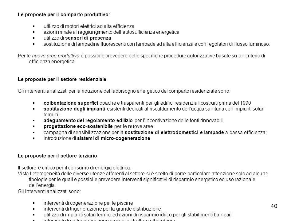 40 Le proposte per il comparto produttivo: utilizzo di motori elettrici ad alta efficienza azioni mirate al raggiungimento dellautosufficienza energet