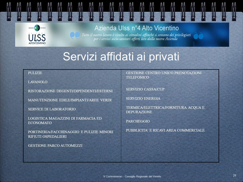 Servizi affidati ai privati PULIZIE LAVANOLO RISTORAZIONE DEGENTI/DIPENDENTI/ESTERNI MANUTENZIONE EDILE/IMPIANTI/AREE VERDI SERVICE DI LABORATORIO LOG