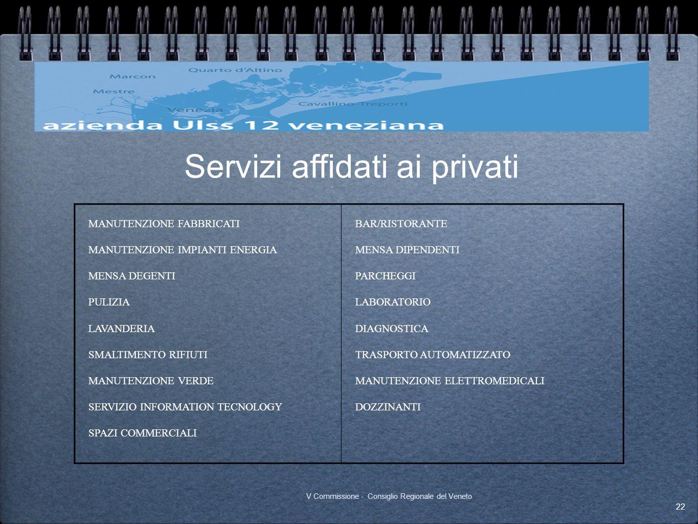 Servizi affidati ai privati MANUTENZIONE FABBRICATI MANUTENZIONE IMPIANTI ENERGIA MENSA DEGENTI PULIZIA LAVANDERIA SMALTIMENTO RIFIUTI MANUTENZIONE VE