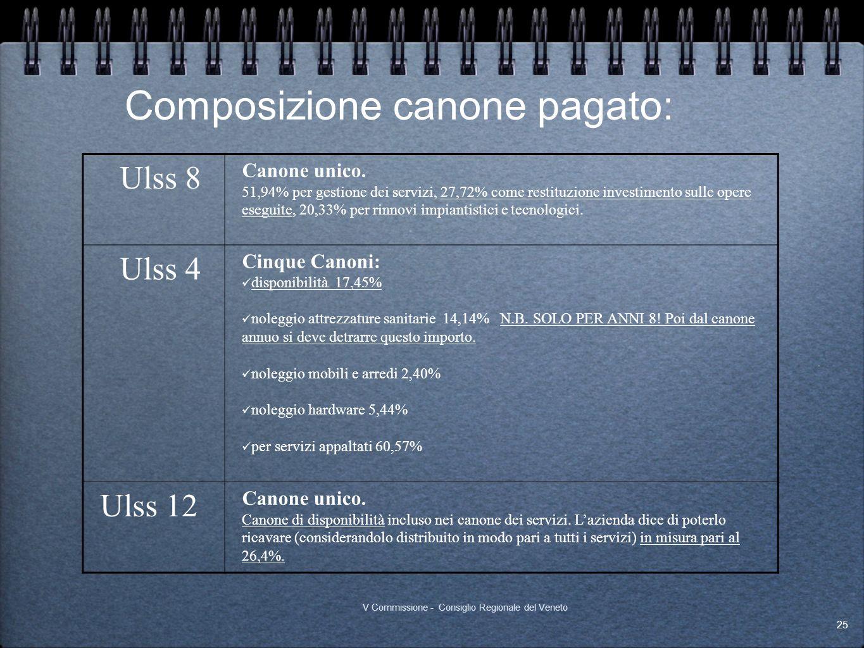 Composizione canone pagato: Ulss 8 Canone unico. 51,94% per gestione dei servizi, 27,72% come restituzione investimento sulle opere eseguite, 20,33% p