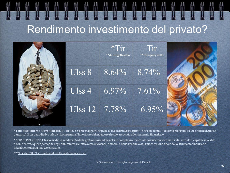 Rendimento investimento del privato? *Tir **di progetti netto Tir ***di equity netto Ulss 88.64%8.74% Ulss 46.97%7.61% Ulss 127.78%6.95% 32 V Commissi