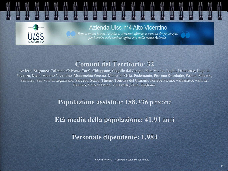 Comuni del Territorio: 32 Arsiero, Breganze, Caltrano, Calvene, Carrè, Chiuppano, Cogollo del Cengio, Fara Vic.no, Laghi, Lastebasse, Lugo di Vicenza,