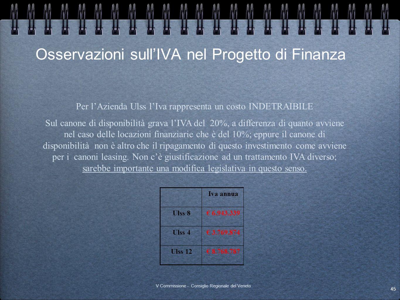 Osservazioni sullIVA nel Progetto di Finanza 45 V Commissione - Consiglio Regionale del Veneto Per lAzienda Ulss lIva rappresenta un costo INDETRAIBIL