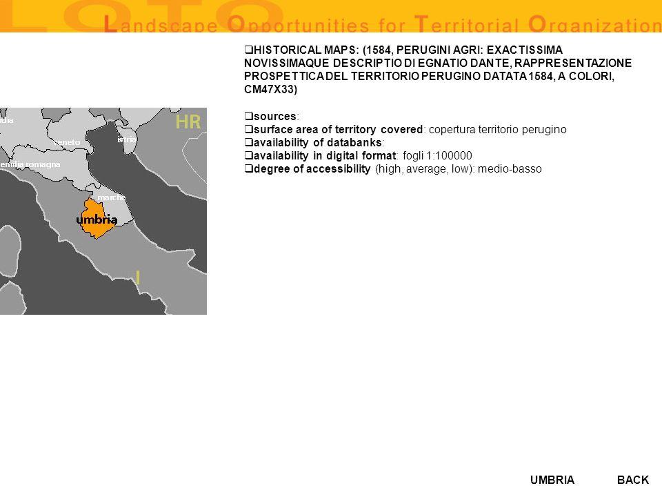 UMBRIA HISTORICAL MAPS: (1584, PERUGINI AGRI: EXACTISSIMA NOVISSIMAQUE DESCRIPTIO DI EGNATIO DANTE, RAPPRESENTAZIONE PROSPETTICA DEL TERRITORIO PERUGI