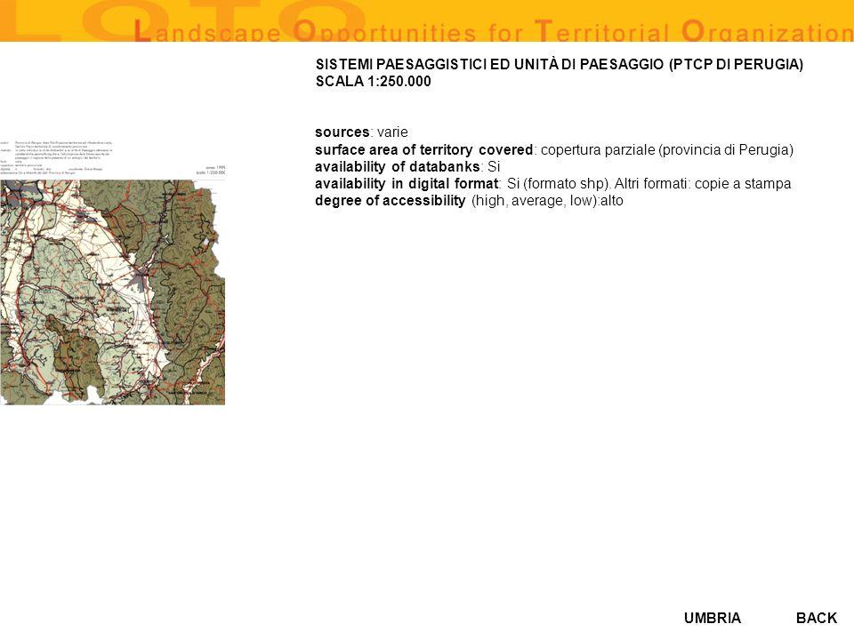 UMBRIA SISTEMI PAESAGGISTICI ED UNITÀ DI PAESAGGIO (PTCP DI PERUGIA) SCALA 1:250.000 sources: varie surface area of territory covered: copertura parzi