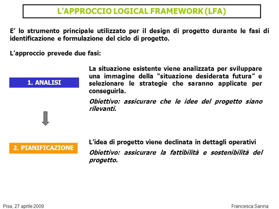 Pisa, 27 aprile 2009Francesca Sanna LAPPROCCIO LOGICAL FRAMEWORK (LFA) E lo strumento principale utilizzato per il design di progetto durante le fasi di identificazione e formulazione del ciclo di progetto.