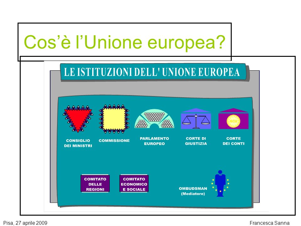 Pisa, 27 aprile 2009Francesca Sanna I Fondi a gestione diretta I fondi per le politiche dellUnione europea sono erogati direttamente dalle diverse Direzioni generali della Commissione europea (DG).