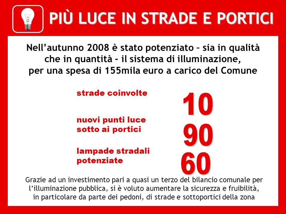 PIÙ LUCE IN STRADE E PORTICI Nellautunno 2008 è stato potenziato – sia in qualità che in quantità - il sistema di illuminazione, per una spesa di 155m
