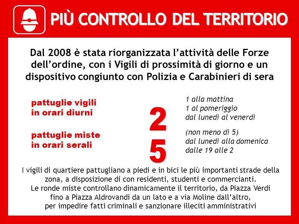 PIÙ CONTROLLO DEL TERRITORIO Dal 2008 è stata riorganizzata lattività delle Forze dellordine, con i Vigili di prossimità di giorno e un dispositivo co