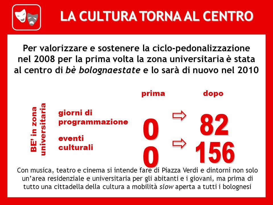 LA CULTURA TORNA AL CENTRO Per valorizzare e sostenere la ciclo-pedonalizzazione nel 2008 per la prima volta la zona universitaria è stata al centro d