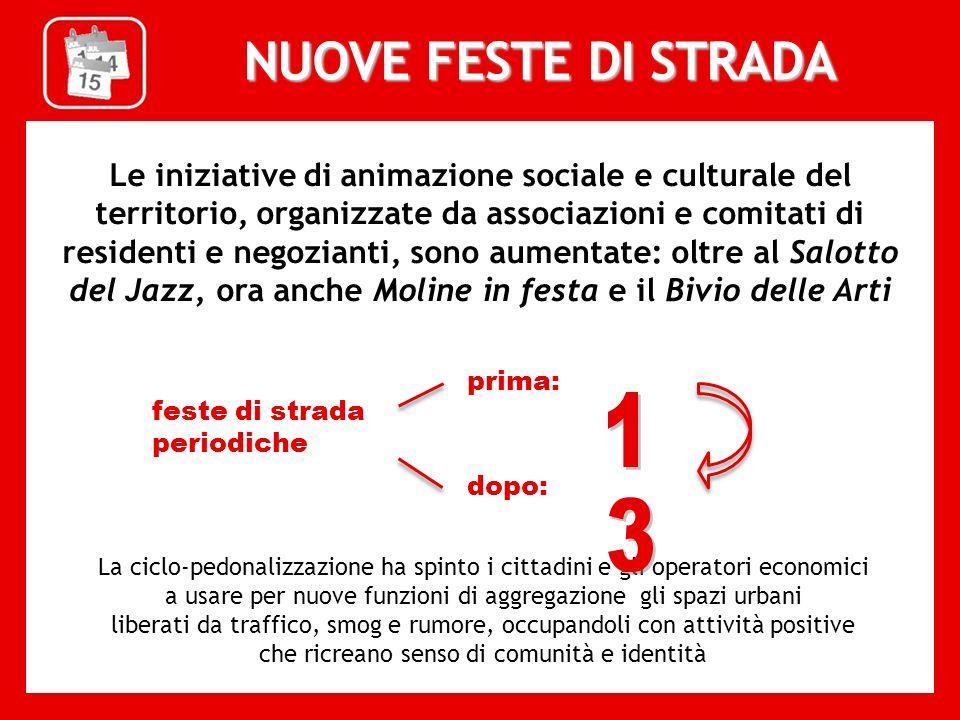 NUOVE FESTE DI STRADA Le iniziative di animazione sociale e culturale del territorio, organizzate da associazioni e comitati di residenti e negozianti