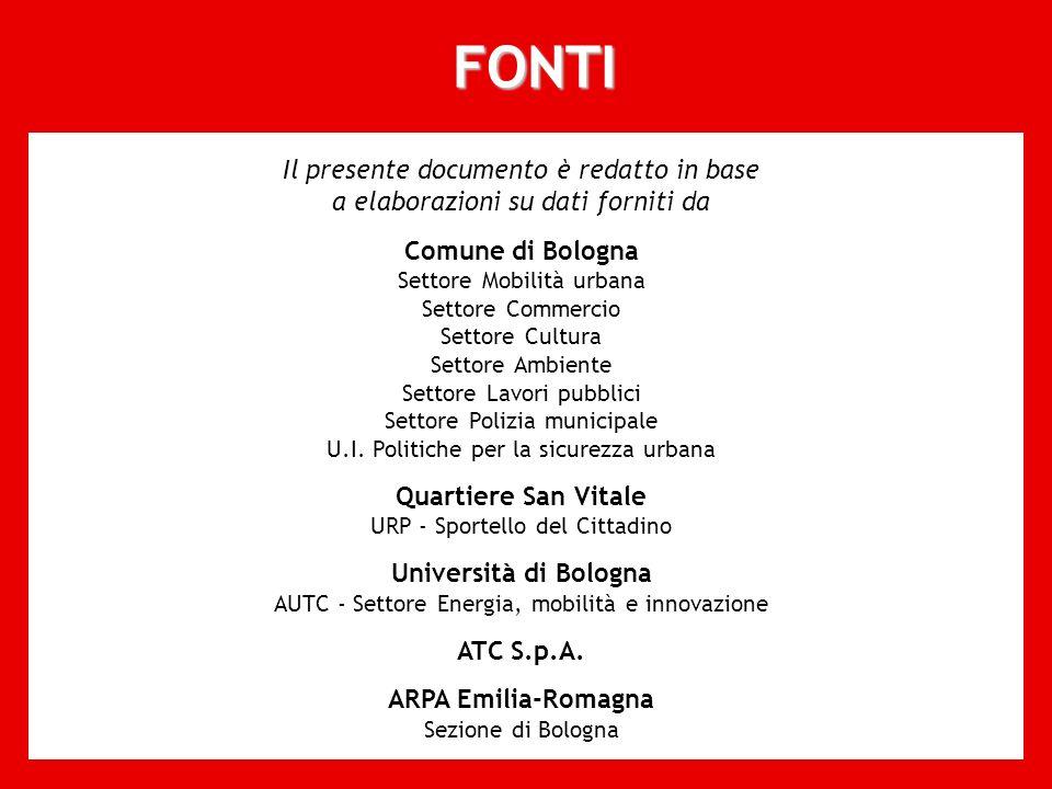 FONTI Il presente documento è redatto in base a elaborazioni su dati forniti da Comune di Bologna Settore Mobilità urbana Settore Commercio Settore Cu
