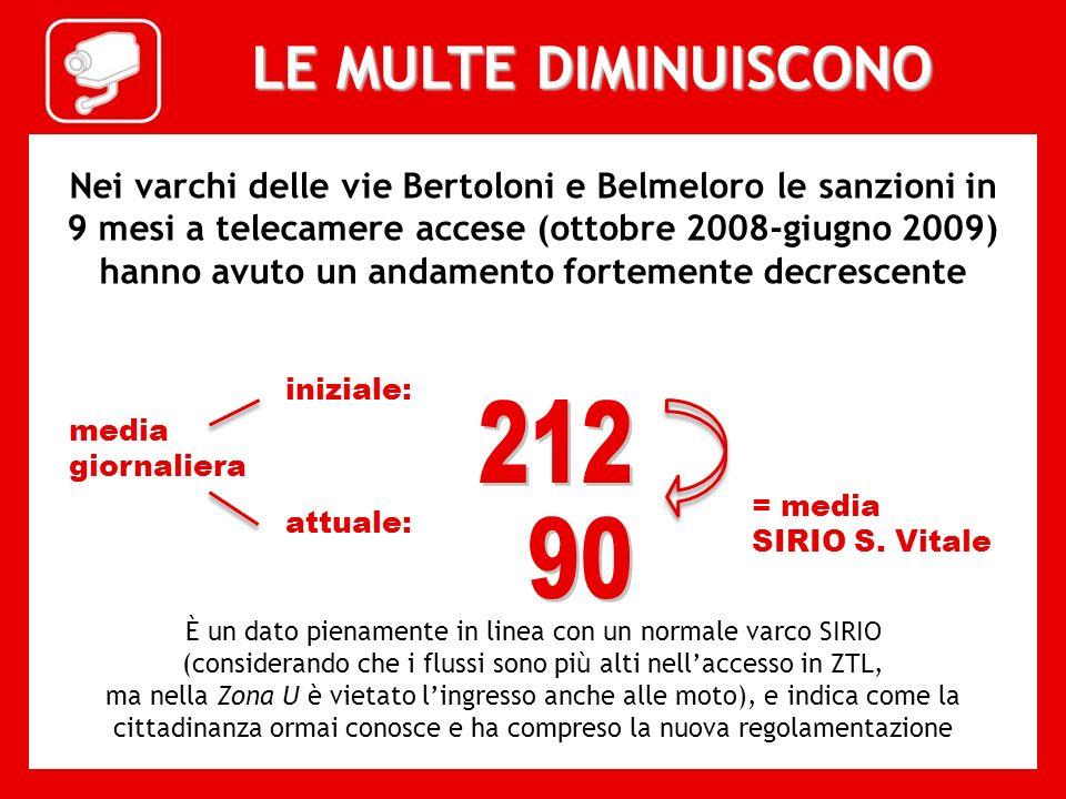 LE MULTE DIMINUISCONO Nei varchi delle vie Bertoloni e Belmeloro le sanzioni in 9 mesi a telecamere accese (ottobre 2008-giugno 2009) hanno avuto un a