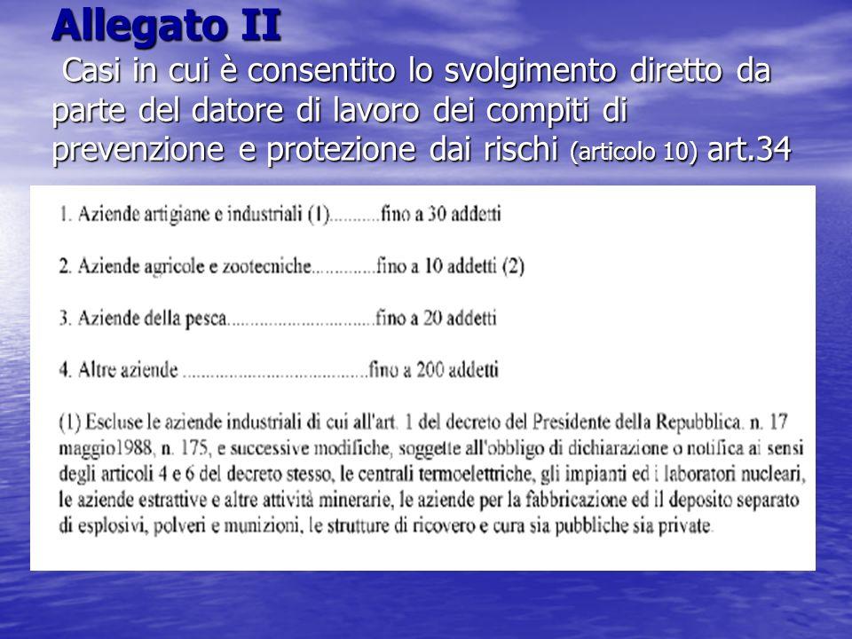 Allegato II Casi in cui è consentito lo svolgimento diretto da parte del datore di lavoro dei compiti di prevenzione e protezione dai rischi (articolo