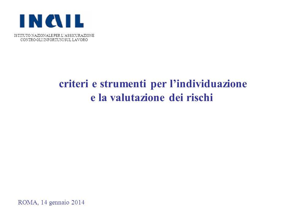 criteri e strumenti per lindividuazione e la valutazione dei rischi ROMA, 14 gennaio 2014 ISTITUTO NAZIONALE PER LASSICURAZIONE CONTRO GLI INFORTUNI S