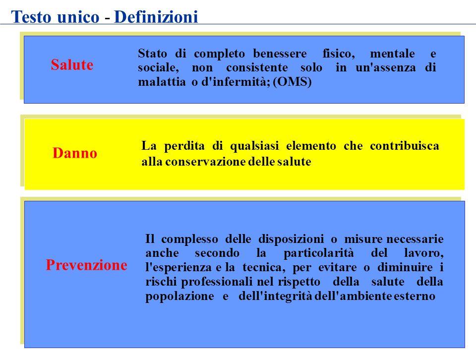 Salute Il complesso delle disposizioni o misure necessarie anche secondo la particolarità del lavoro, l'esperienza e la tecnica, per evitare o diminui