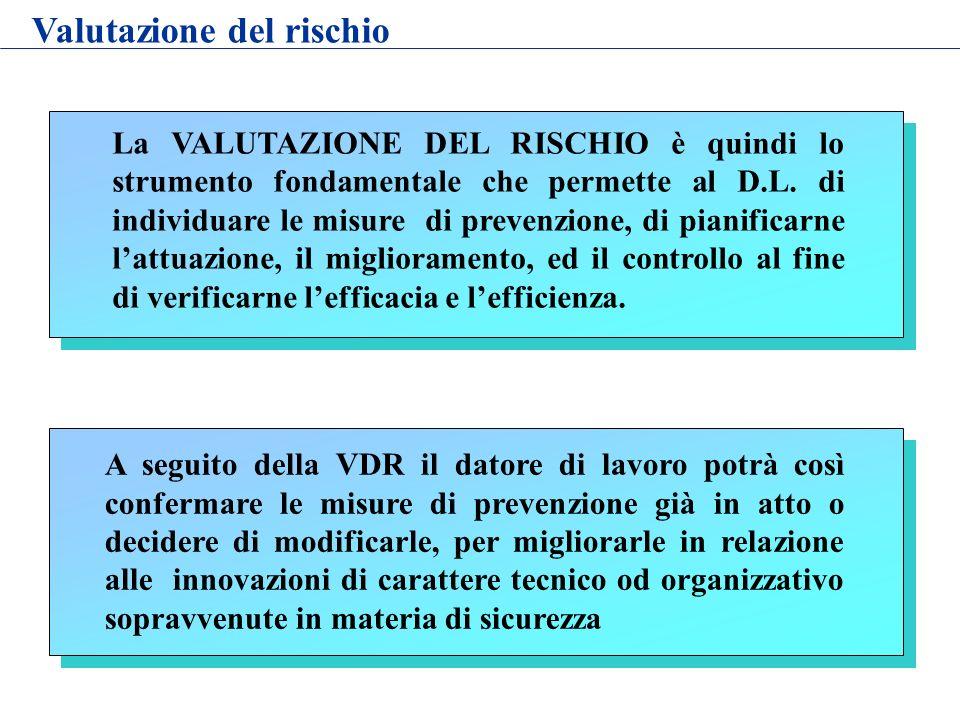 Valutazione del rischio La VALUTAZIONE DEL RISCHIO è quindi lo strumento fondamentale che permette al D.L. di individuare le misure di prevenzione, di