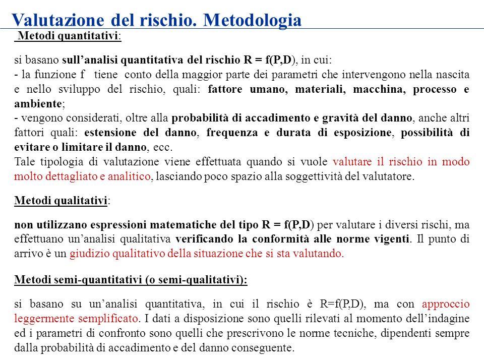 Metodi quantitativi: si basano sullanalisi quantitativa del rischio R = f(P,D), in cui: - la funzione f tiene conto della maggior parte dei parametri