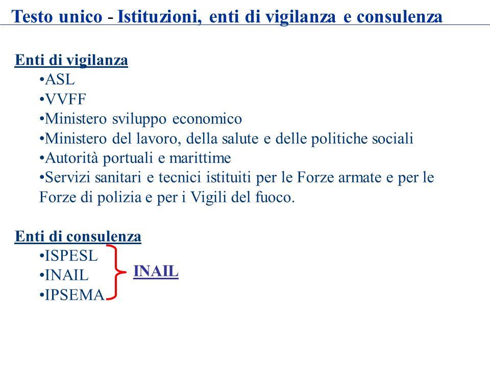 Enti di vigilanza ASL VVFF Ministero sviluppo economico Ministero del lavoro, della salute e delle politiche sociali Autorità portuali e marittime Ser