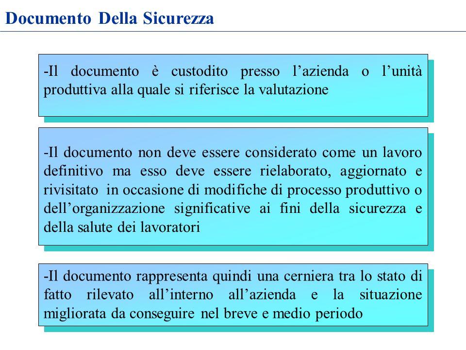 Documento Della Sicurezza -Il documento è custodito presso lazienda o lunità produttiva alla quale si riferisce la valutazione -Il documento non deve