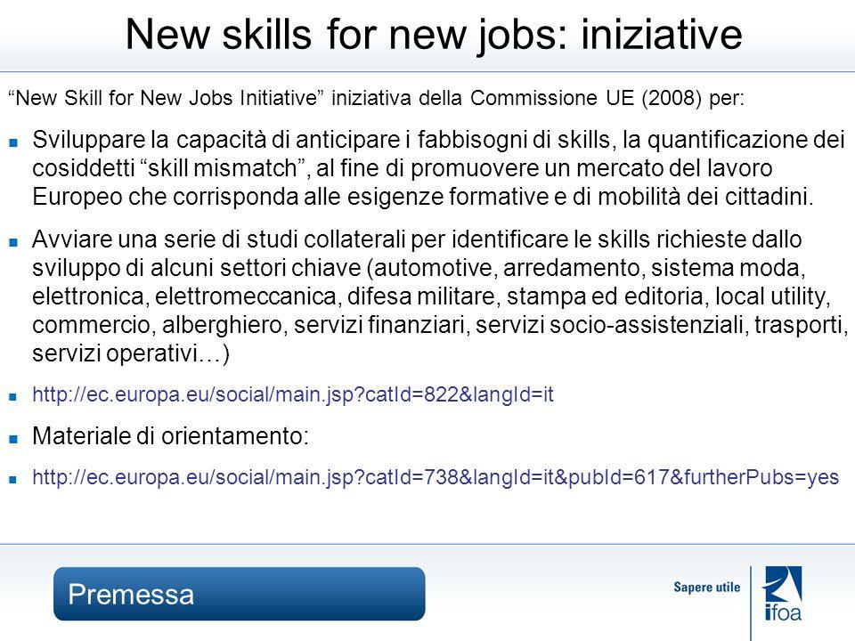 Premessa New skills for new jobs: iniziative New Skill for New Jobs Initiative iniziativa della Commissione UE (2008) per: Sviluppare la capacità di anticipare i fabbisogni di skills, la quantificazione dei cosiddetti skill mismatch, al fine di promuovere un mercato del lavoro Europeo che corrisponda alle esigenze formative e di mobilità dei cittadini.