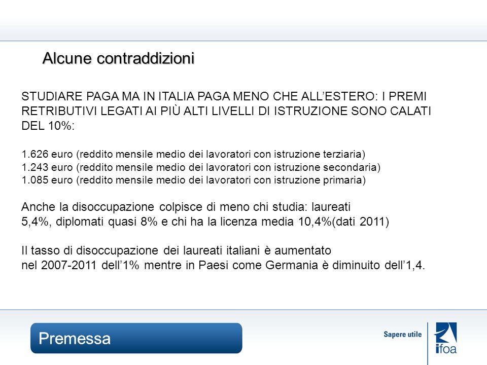 Alcune contraddizioni Premessa STUDIARE PAGA MA IN ITALIA PAGA MENO CHE ALLESTERO: I PREMI RETRIBUTIVI LEGATI AI PIÙ ALTI LIVELLI DI ISTRUZIONE SONO CALATI DEL 10%: 1.626 euro (reddito mensile medio dei lavoratori con istruzione terziaria) 1.243 euro (reddito mensile medio dei lavoratori con istruzione secondaria) 1.085 euro (reddito mensile medio dei lavoratori con istruzione primaria) Anche la disoccupazione colpisce di meno chi studia: laureati 5,4%, diplomati quasi 8% e chi ha la licenza media 10,4%(dati 2011) Il tasso di disoccupazione dei laureati italiani è aumentato nel 2007-2011 dell1% mentre in Paesi come Germania è diminuito dell1,4.