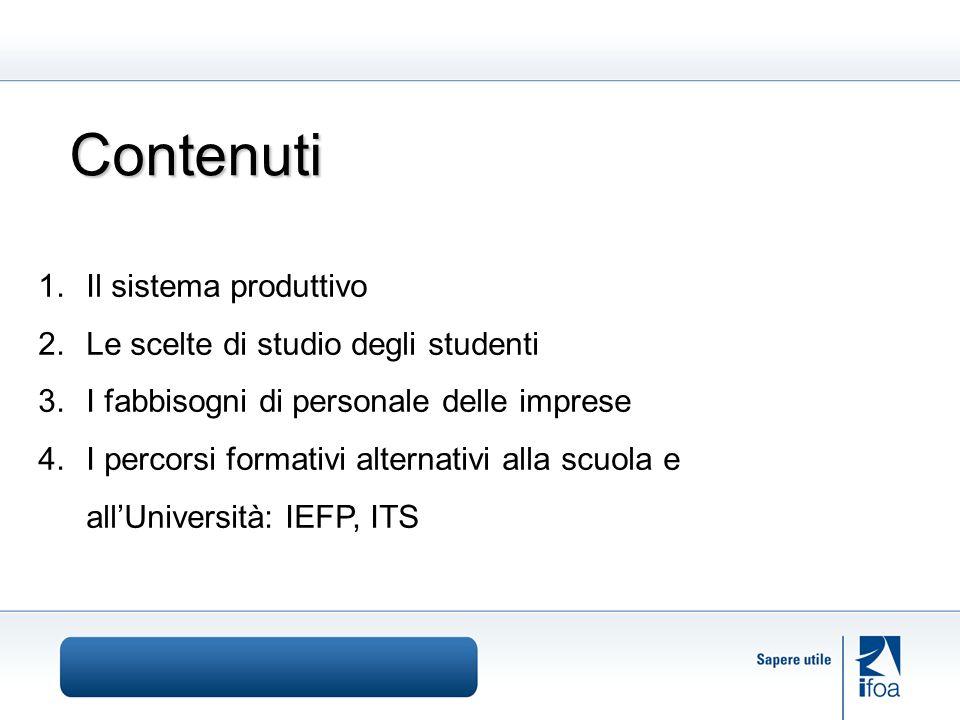Contenuti 1.Il sistema produttivo 2.Le scelte di studio degli studenti 3.I fabbisogni di personale delle imprese 4.I percorsi formativi alternativi alla scuola e allUniversità: IEFP, ITS