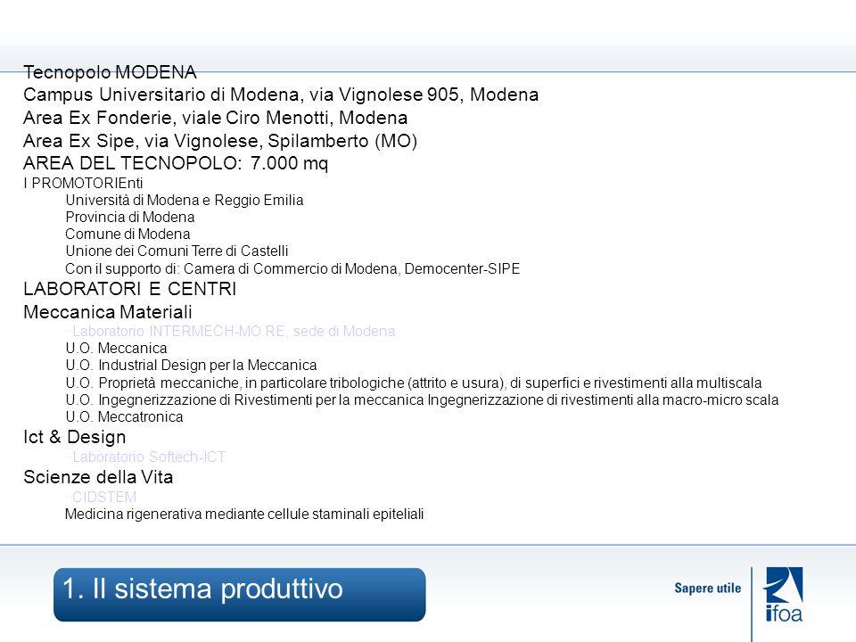 1. Il sistema produttivo Tecnopolo MODENA Campus Universitario di Modena, via Vignolese 905, Modena Area Ex Fonderie, viale Ciro Menotti, Modena Area