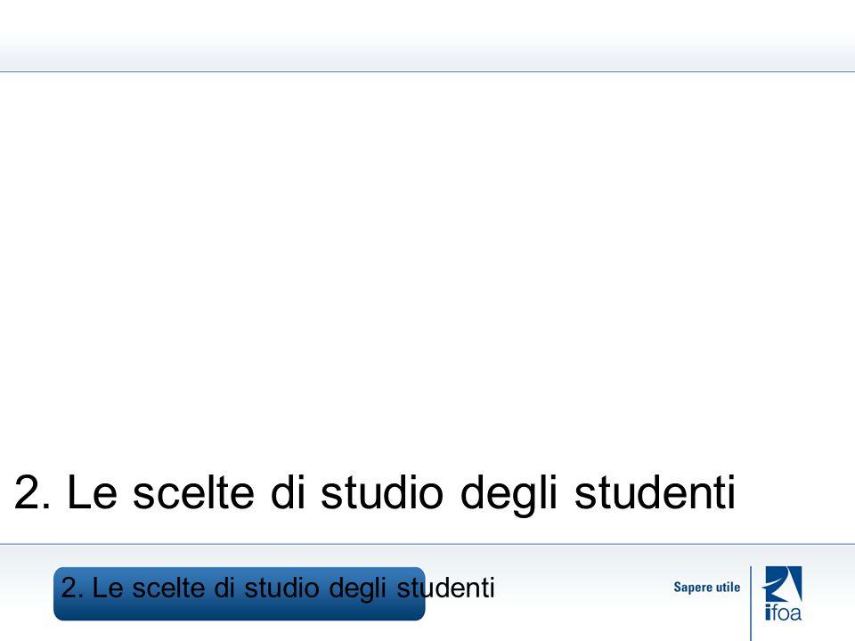 2. Le scelte di studio degli studenti