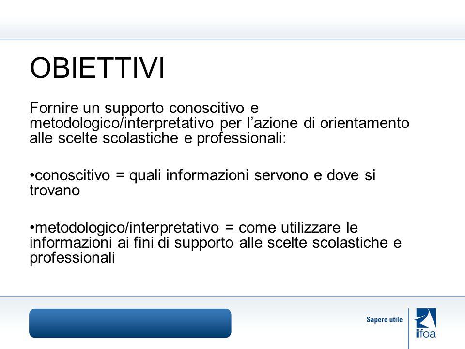 Attuale offerta IeFP 4.