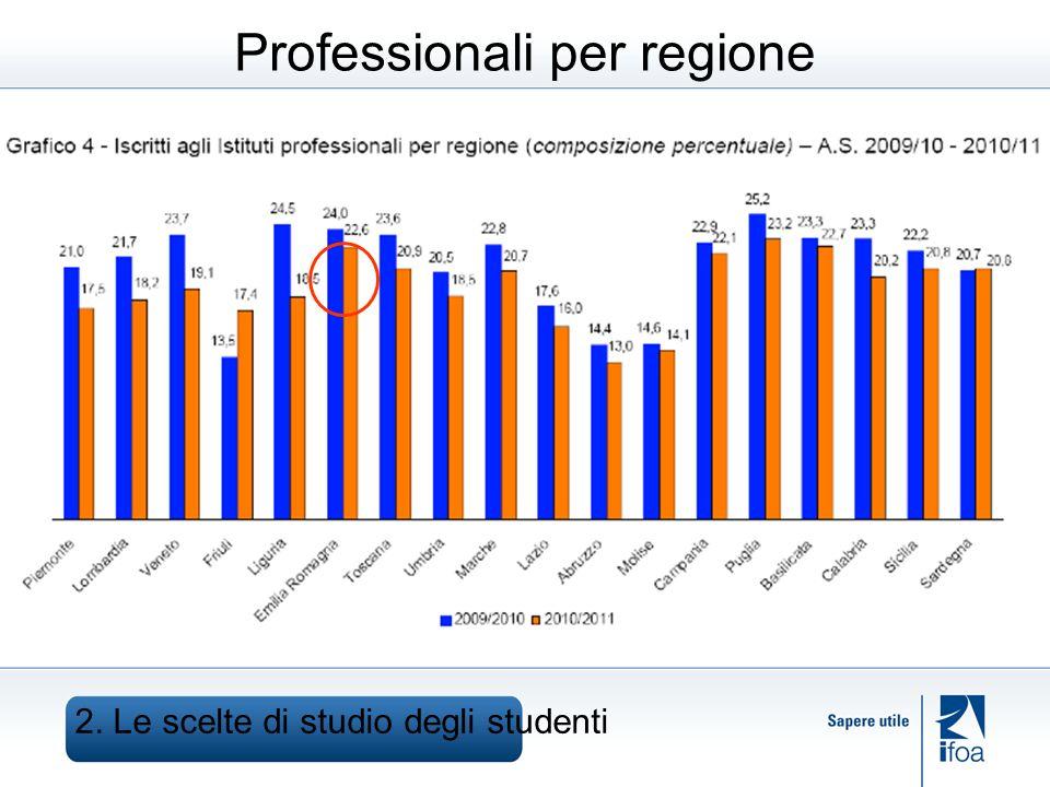Professionali per regione 2. Le scelte di studio degli studenti