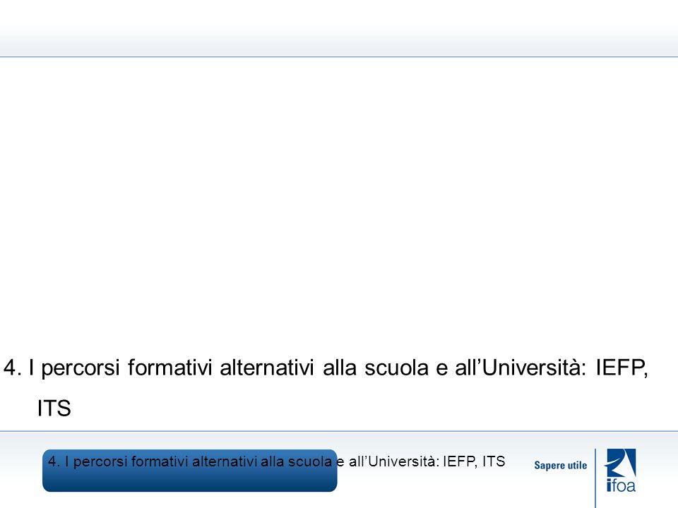 4. I percorsi formativi alternativi alla scuola e allUniversità: IEFP, ITS
