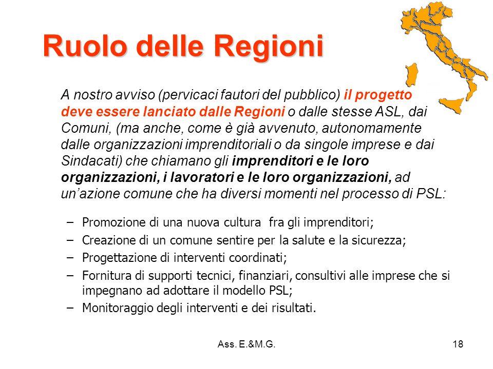 18 Ruolo delle Regioni A nostro avviso (pervicaci fautori del pubblico) il progetto deve essere lanciato dalle Regioni o dalle stesse ASL, dai Comuni, (ma anche, come è già avvenuto, autonomamente dalle organizzazioni imprenditoriali o da singole imprese e dai Sindacati) che chiamano gli imprenditori e le loro organizzazioni, i lavoratori e le loro organizzazioni, ad unazione comune che ha diversi momenti nel processo di PSL: –Promozione di una nuova cultura fra gli imprenditori; –Creazione di un comune sentire per la salute e la sicurezza; –Progettazione di interventi coordinati; –Fornitura di supporti tecnici, finanziari, consultivi alle imprese che si impegnano ad adottare il modello PSL; –Monitoraggio degli interventi e dei risultati.