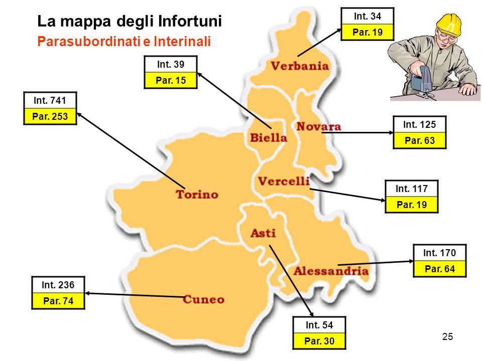 25 La mappa degli Infortuni Parasubordinati e Interinali Int.