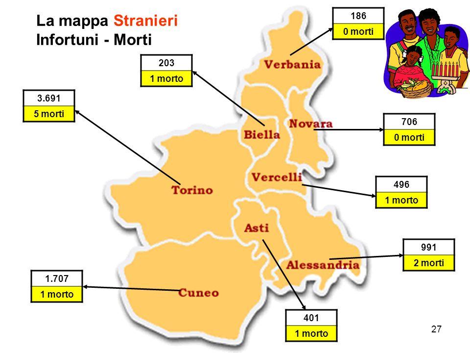 27 La mappa Stranieri Infortuni - Morti 3.691 5 morti 991 2 morti 401 1 morto 496 1 morto 706 0 morti 186 0 morti 203 1 morto 1.707 1 morto