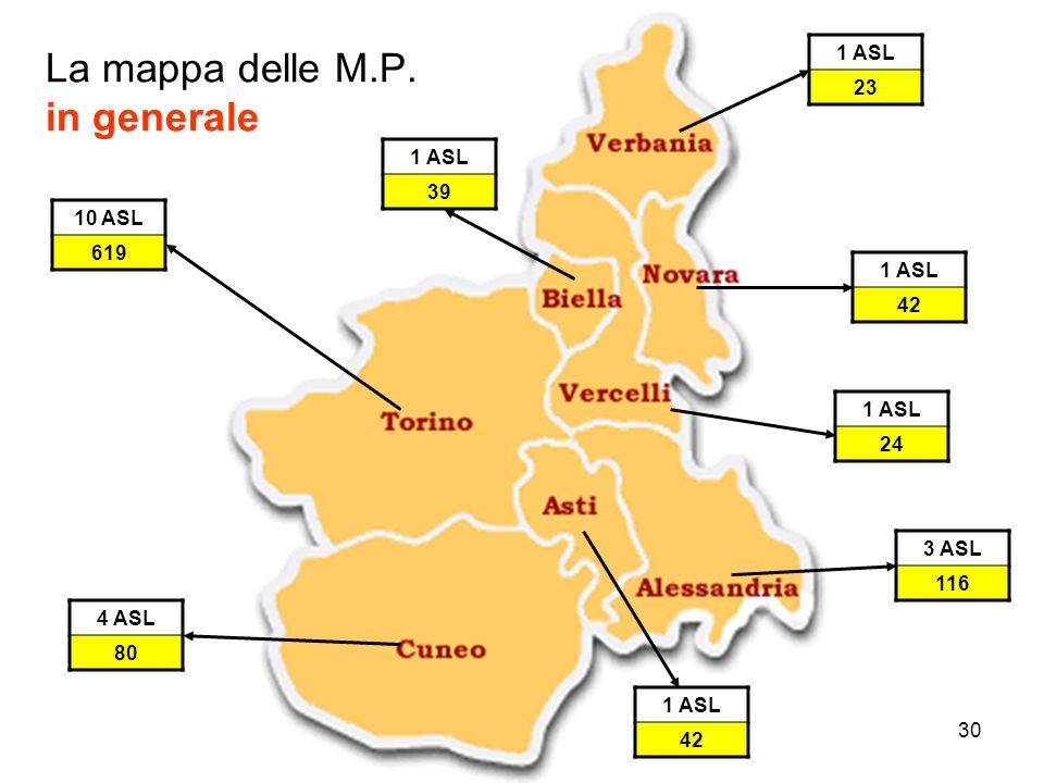 30 La mappa delle M.P.