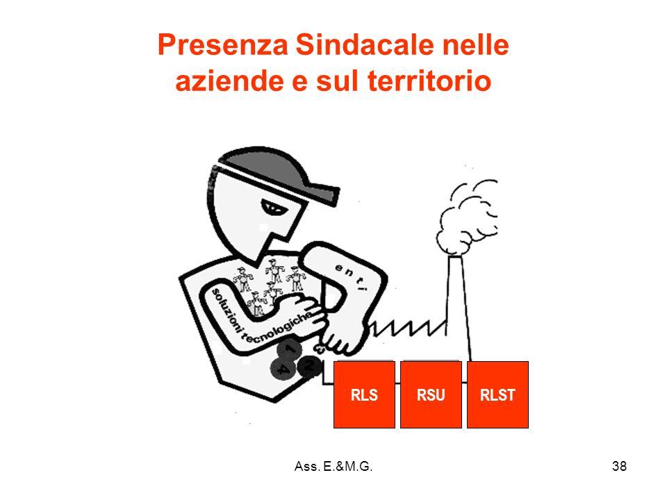 38 Presenza Sindacale nelle aziende e sul territorio RLSRSURLST Ass. E.&M.G.