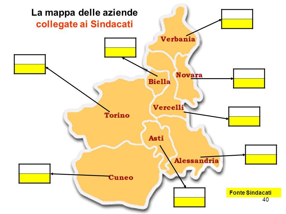40 La mappa delle aziende collegate ai Sindacati Fonte Sindacati