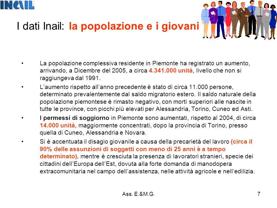 8 I dati Inail: anagrafe delle imprese A fine 2005 le imprese registrate in Piemonte hanno raggiunto 464.917 unità, con 33.417 iscrizioni a fronte di 29.218 cessazioni (saldo positivo pari a 4.199).