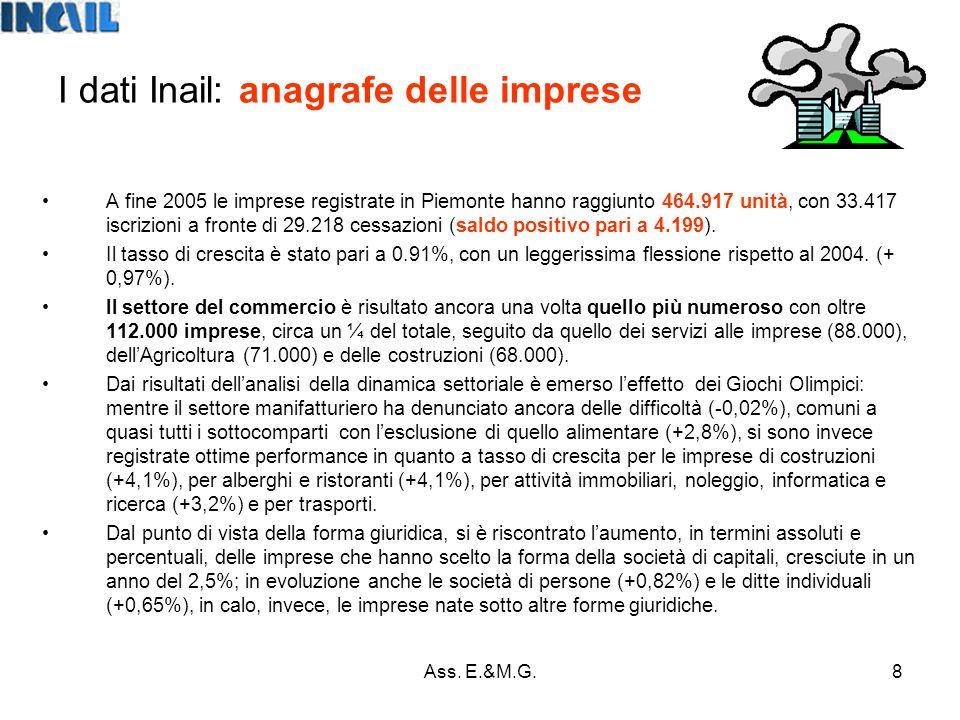 9 I dati Inail: 248.989 aziende assicurate Ass. E.&M.G.