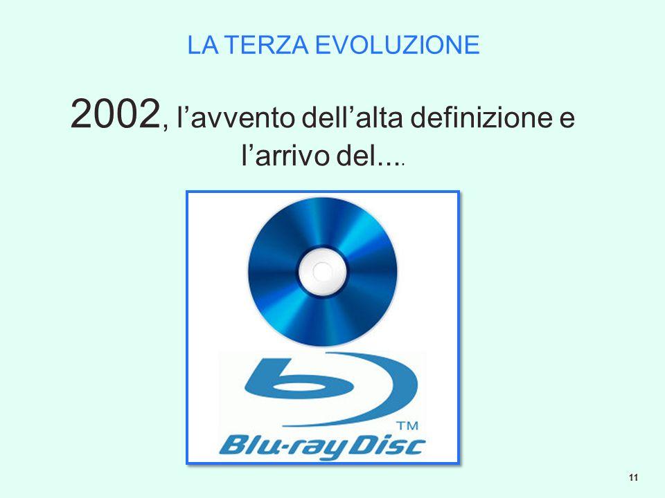 LA TERZA EVOLUZIONE 2002, lavvento dellalta definizione e larrivo del.... 11