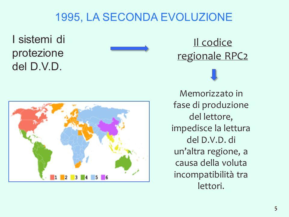 I sistemi di protezione del D.V.D.
