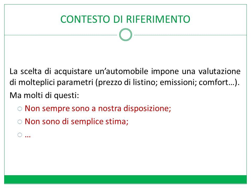 CONTESTO DI RIFERIMENTO La scelta di acquistare unautomobile impone una valutazione di molteplici parametri (prezzo di listino; emissioni; comfort…).