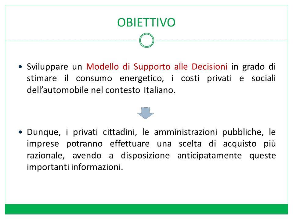OBIETTIVO Sviluppare un Modello di Supporto alle Decisioni in grado di stimare il consumo energetico, i costi privati e sociali dellautomobile nel contesto Italiano.